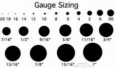 Ear Plug Size Chart Ear Piercing Types And Styles Tatring