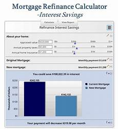 Refinance Calculator Mortgage Free Mortgage Calculator Mn The Ultimate Selection