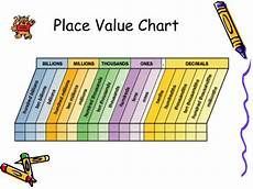 Powerpoint On Place Value Ppt 5th Grade Place Value Powerpoint Presentation Id