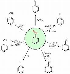 Amine Reactivity