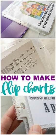 Make A Flip Chart Online How To Make Amp Use Flip Charts