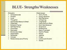 A List Of Strengths And Weaknesses Free Loan Agreement Template Shatterlion Info
