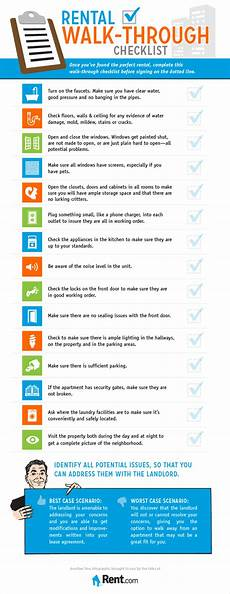 List Your Home For Rent Rental Walk Through Checklist Tfe Times