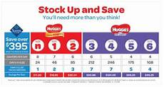 How Many Diapers Per Day By Age Chart Instant Savings On Huggies 174 At Sam S Club Baby Changing