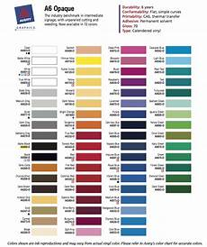 Avery Supreme Colour Chart Vinyl Plotting And Installation Gallery Text And Signage