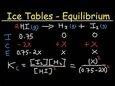 Ice Rating Chart Ice Table Equilibrium Constant Expression Initial