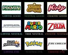Research Alignment Chart Nintendo Fandom Alignments Alignment Charts Know Your Meme