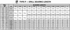 Screw Counterbore Size Chart Counterbore Size Chart Carr Lane