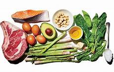 ketogenic diet beginner s guide is it for you and