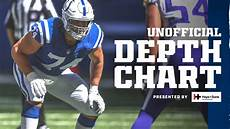 Baltimore Ravens Depth Chart Check Out The Colts Unofficial Depth Chart For Their 2020