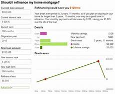Refinance Calculator Mortgage 6 Mortgage Calculators That Will Make Your Life Easier
