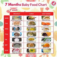Vegetarian Baby Food Chart 7 Months Baby Food Chart My Little Moppet