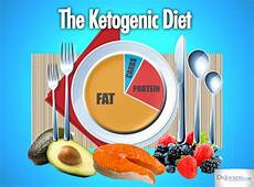 ketogenic diet meal planning strategies drjockers