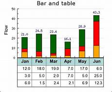 Tables And Graphs Jpgraph Most Powerful Php Driven Charts