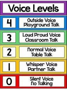 Voice Chart Voice Level Chart Voice Levels Poster Voice Levels