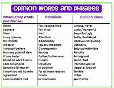 Words To Start A Paragraph In An Essay Opinion Words And Phrases Opinion Writing Persuasive