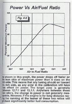 E85 Air Fuel Ratio Chart Another Rsr Clone Project Dyno Day Pelican Parts Forums