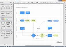 Processing Mapping Tools Business Process Mapping Software Lucidchart