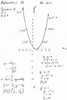 N Courses Engineering Mathematics N3 November 2012 Memo