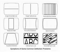 Notes On The Troubleshooting And Repair Of Television Sets