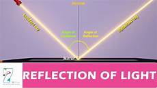Epilepsy And Bright Lights Reflection Of Light Youtube