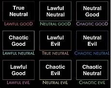 Research Alignment Chart Alignment Of Alignments Alignment Charts Know Your Meme