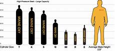 Oxygen Bottle Size Chart Cylinder Sizes Revised 4 Maine Oxy Specialty Gases And