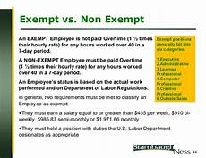 Definition Of Exempt Employees Cheap Write My Essay Exempt Vs Non Exempt Ncufoundation