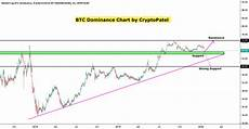 Bitcoin Dominance Chart Bitcoin Dominance Chart Alt Session For Cryptocap