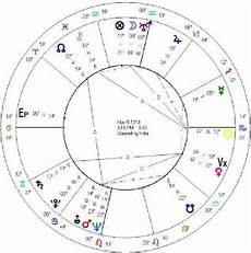 Jason Leigh Birth Chart Memphis Astrology The Saturn Cycle Of Vivien Leigh