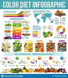 Rainbow Diet Food Chart Rainbow Diet Healthy Nutrition Infographic Stock Vector