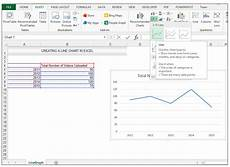 Making Line Graph In Excel How To Make A Single Line Graph In Excel A Short Way