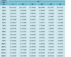 Rate Per Thousand Mortgage Chart Finance Archive November 17 2014 Chegg Com