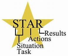 Behavioral Interview Star Behavioral Interviewing Tip 4 Give Star Responses