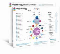 Website Planning Template Digital Online Marketing Web Strategy Planning Template 2019