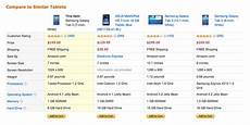 Amazon Product Comparison Chart Product Comparison Functionality For Volusion Shopify And