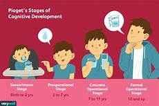 Piaget S 4 Stages Of Cognitive Development Explained
