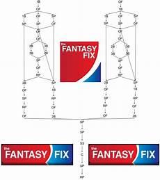 Football Draft Flow Chart 2016 Baseball 12 Team Snake Draft Flow Chart