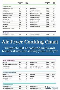 Meredith Laurence Air Fryer Cooking Chart Air Frying 101 Air Fryer Fish Air Fryer Recipes Air