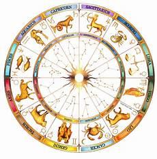 Zodiac Chart Classes Inner Star Astrology