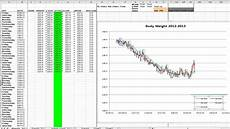Weight Loss Chart Template Excel Microsoft Excel Weight Loss Graph Part 4 Youtube