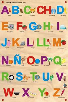 Spanish Alphabet Chart Printable Printable Spanish Alphabet Chart 1 Printable Spanish