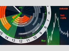 Forex market trading hours and sessions   MyDigiTrade