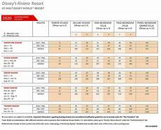 Dvc Point Chart 2020 Points Chart Pricing And Resort Map Released For Disney