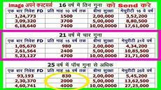 Lic Plan Chart In Hindi Lic म Fd Fixed Deposit Lic In Hindi Fixed Deposit