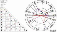 Solar Return Chart New Moon In Gemini June 2018 Lucky Stars June 12