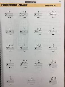 6th Grade Band Resources Three Rivers Middle School Bands