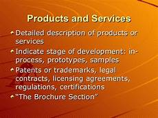 Product Service Plan Sample Business Plan Presentation 2