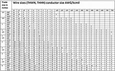 Flexible Conduit Size Chart How Many Wires In Conduit Chart Nec Di 2020