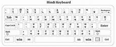 Hindi Typing Chart Download Kruti Dev 010 Hindi Typing Code Font